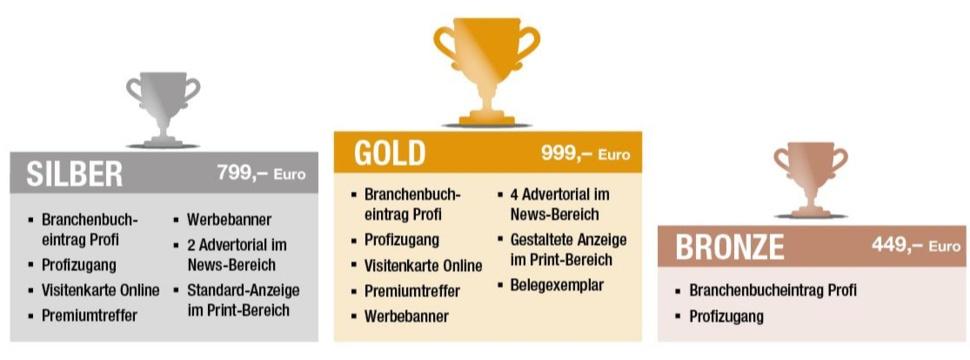 Digitalmarketing, Werbung, Marketing, Papierindustrie